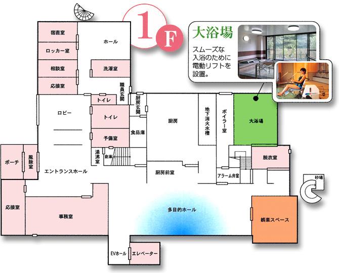 1F館内地図